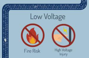 No more high voltage hazards.